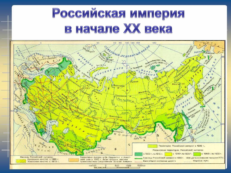 Политическое устройство россии начала 20 века схема