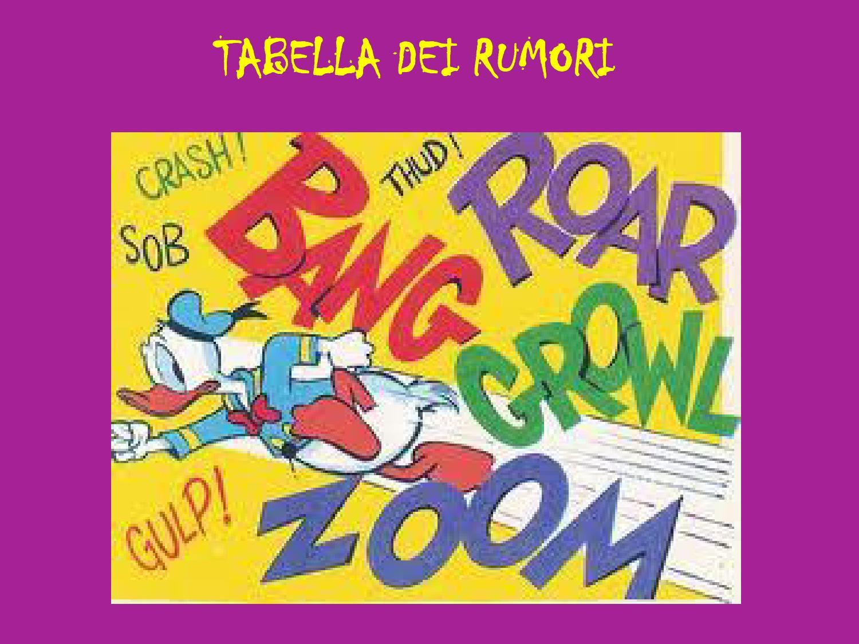 Tabella dei rumori by romina mazzotta issuu - Porta che sbatte suono ...