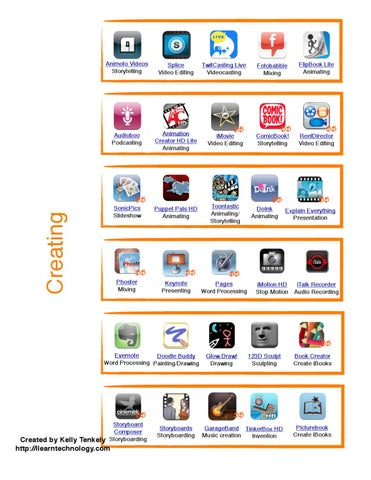 Blooms Taxonomy of Apps