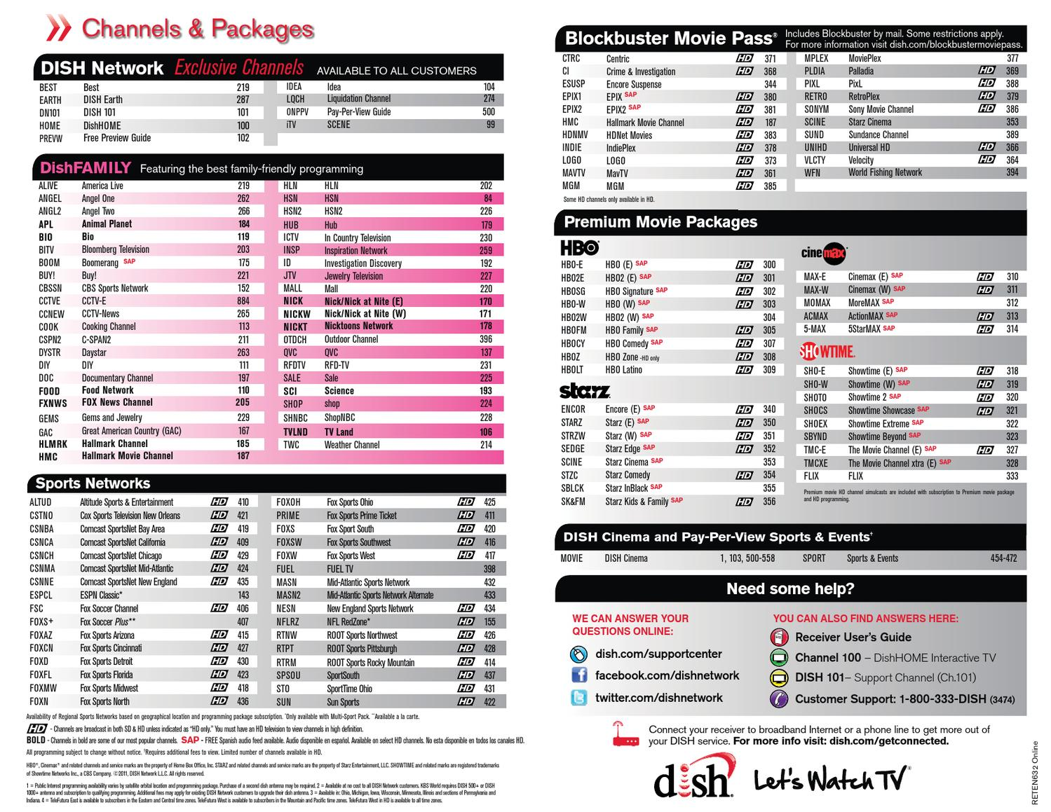 HD Channel List Comparison  James Long name