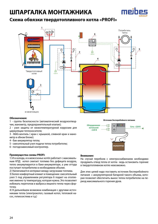 Электрокотел и буферная емкость схема
