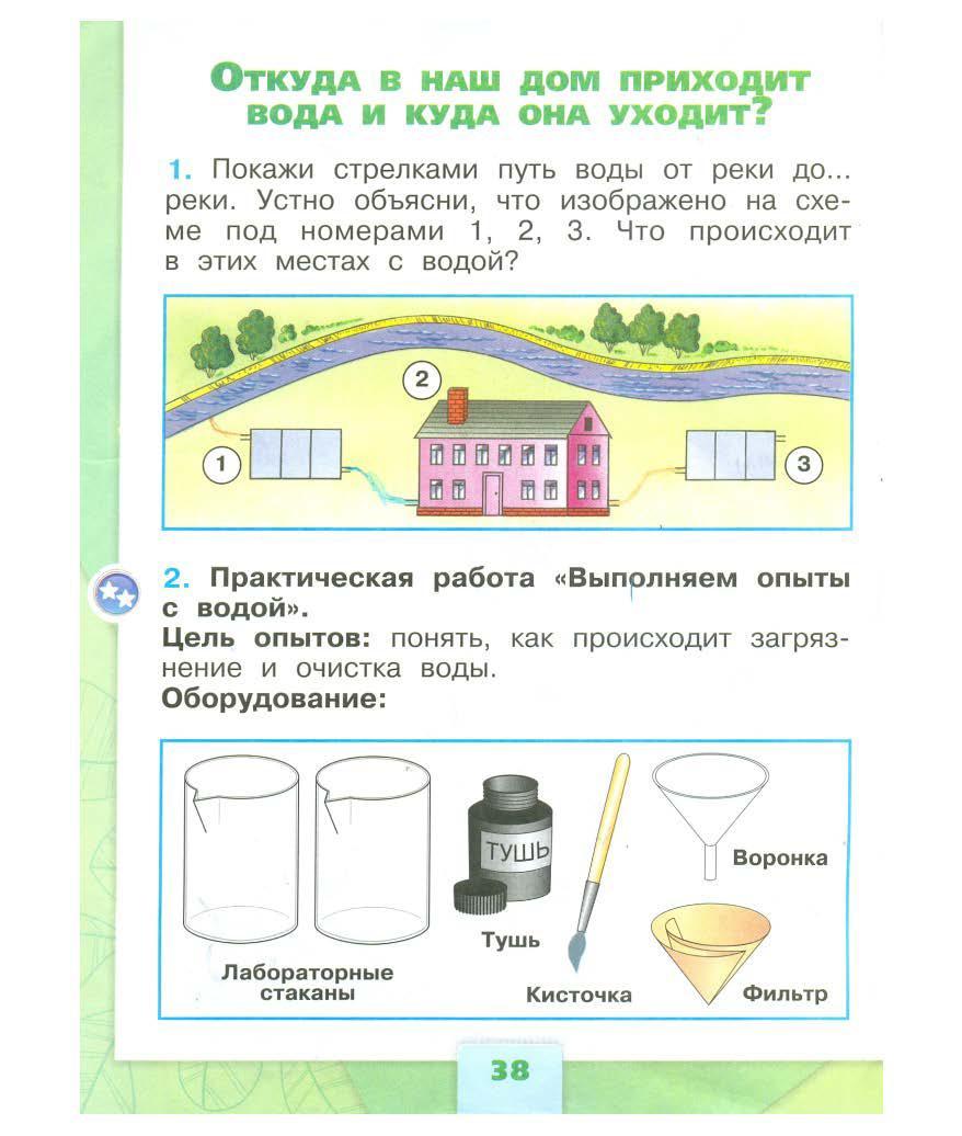 Как сделать домашнюю работу по окружающий плешаков