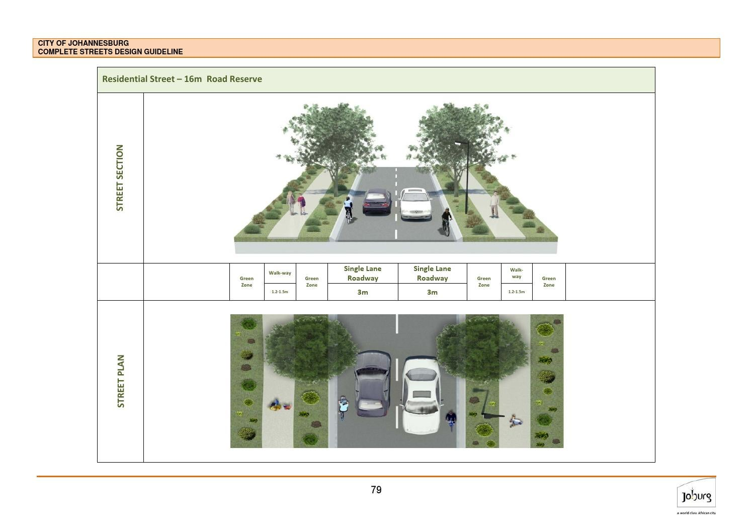 Complete Streets Design Guideline Manual By City Of Johannesburg Joburg Page 82