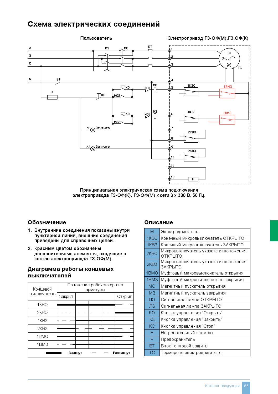 Схема подключения концевиков к реверсивному пускателю
