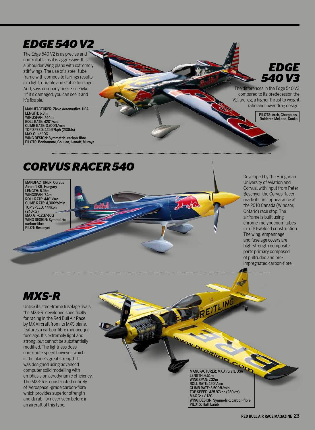 Red bull air racing planes