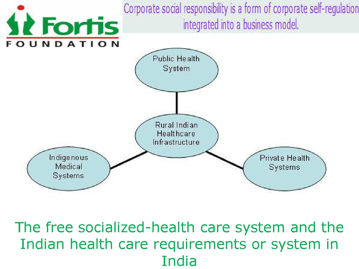 Health care system in india essay