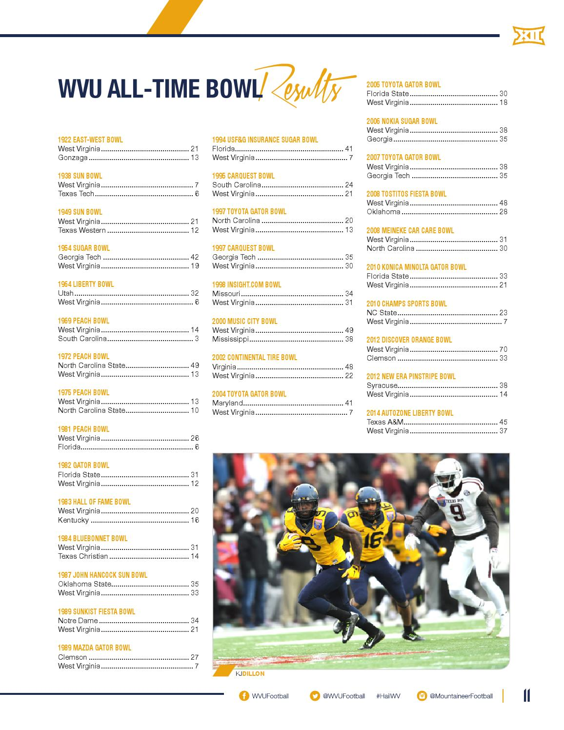 Peach State Insurance >> 2016 West Virginia University Cactus Bowl Guide by Joe Swan (page 13)