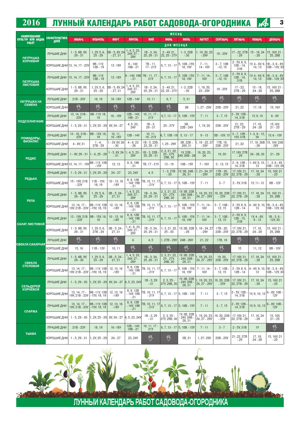 Лунный календарь 2017-2018 садовода и огородника для белоруссии