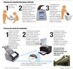 Sistema de votación Elecciones 2016 JCE