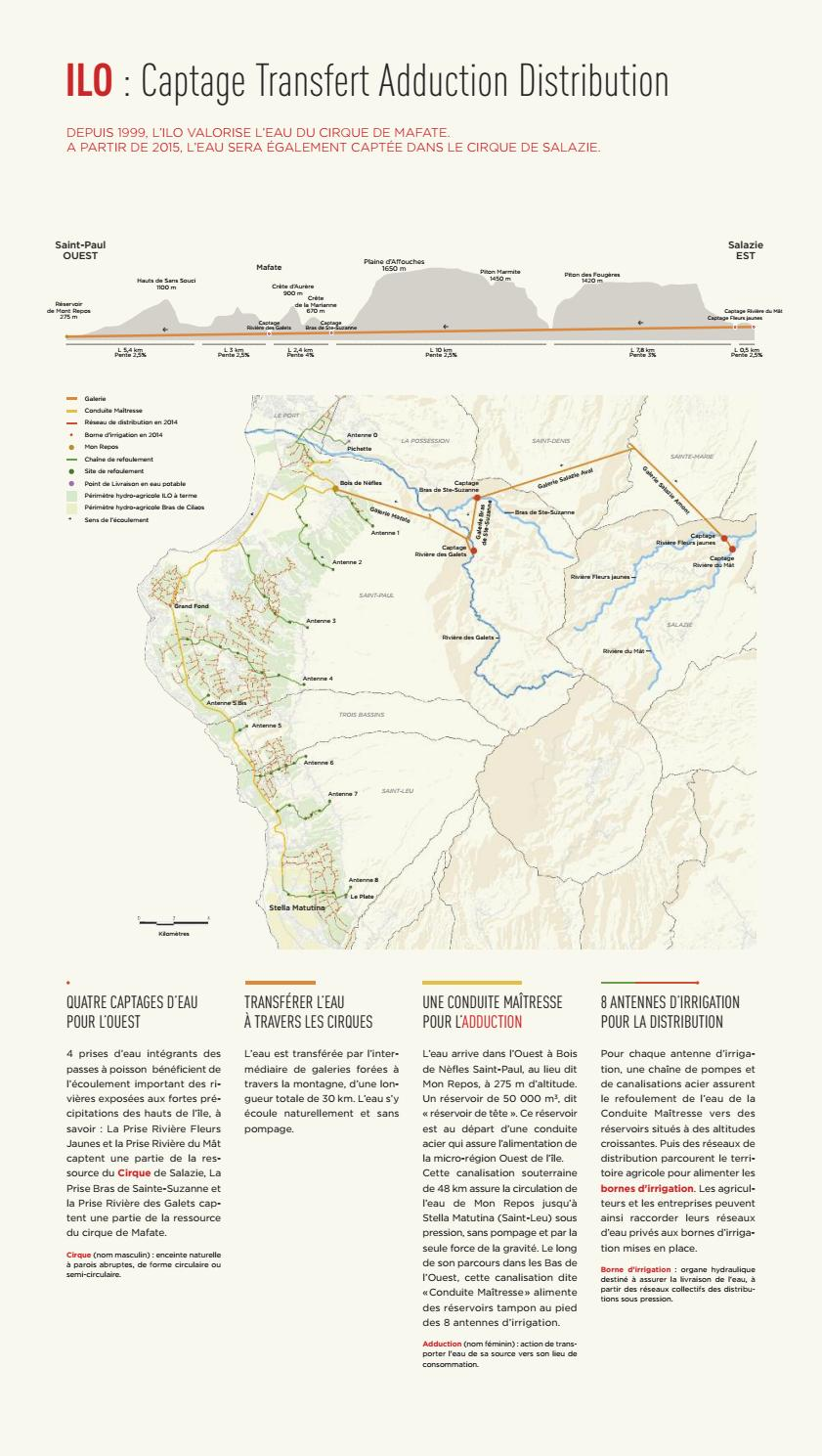 Exposition - ILO - Irrigation du Littoral Ouest by webmaster cg974 - issuu