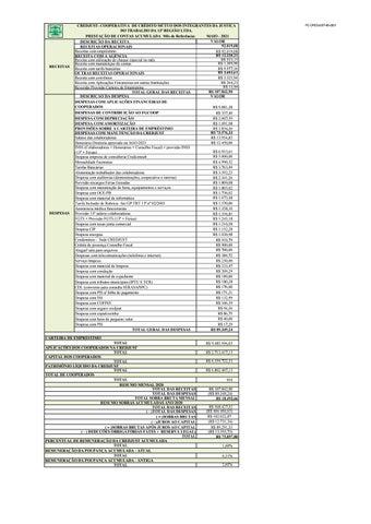 Prestação de Contas Julho de 2014 - CREDJUST
