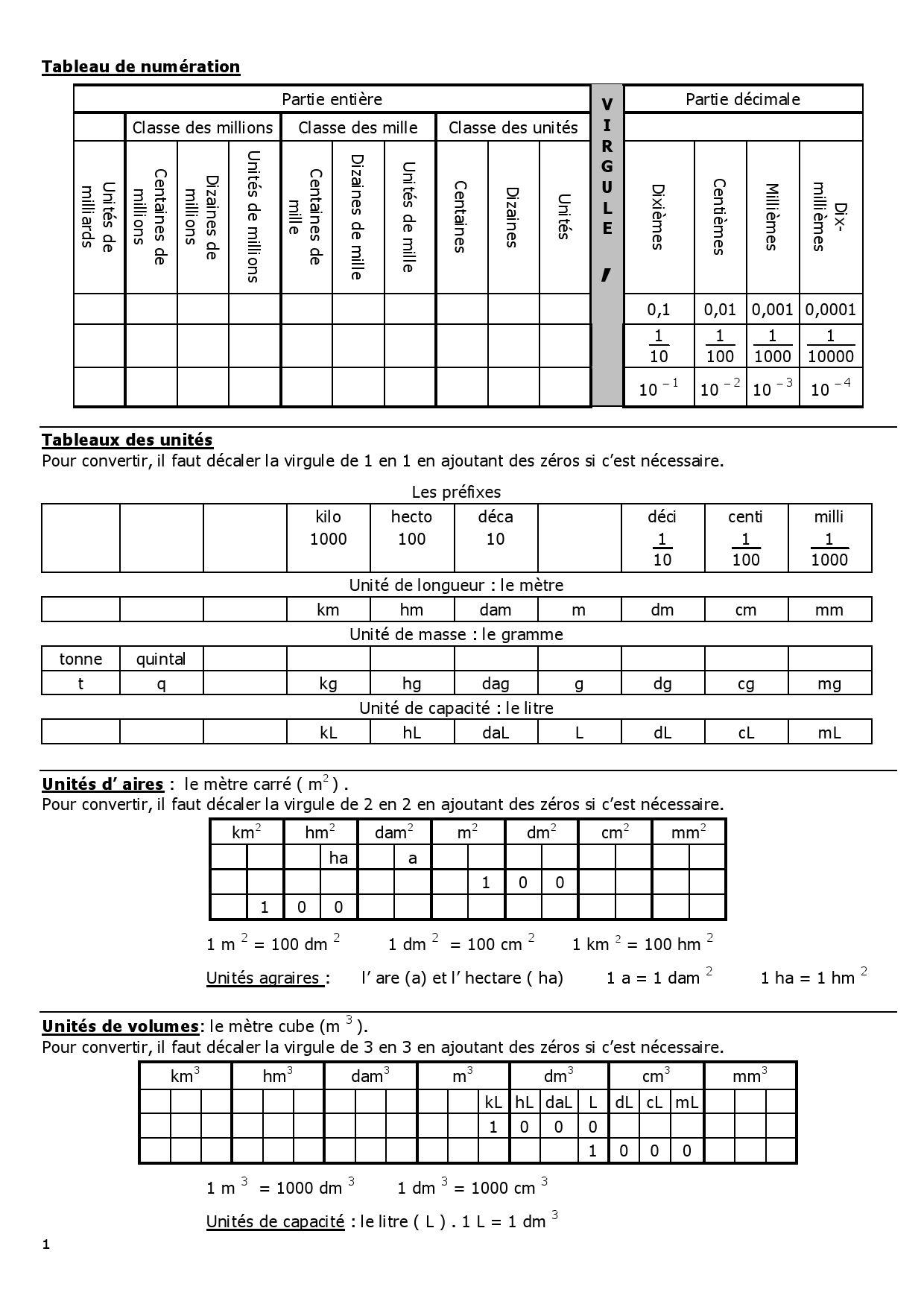 mémo-brevet maths by ze maths (page 2) - issuu