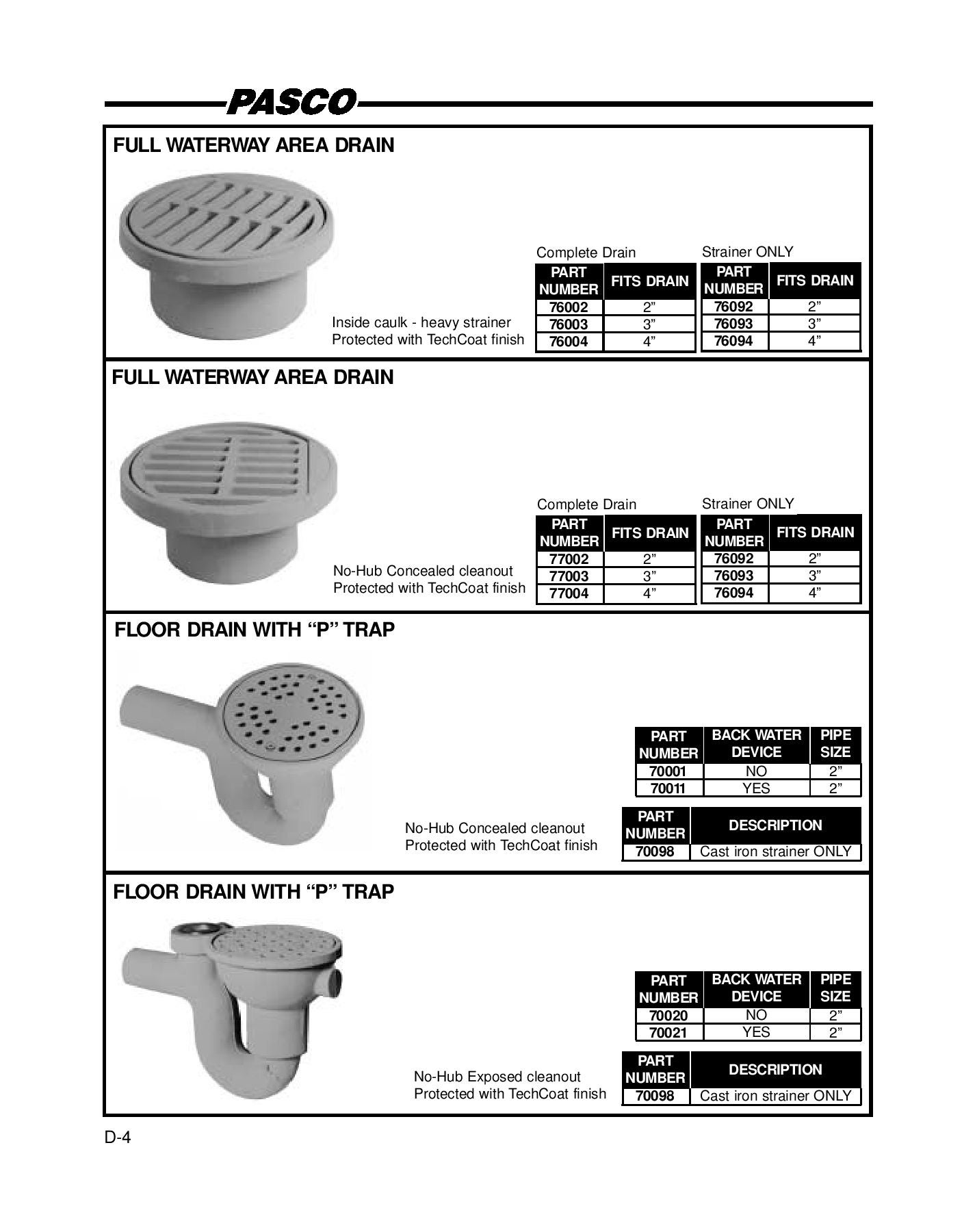 Plumbing parts catalog by f w webb company page issuu