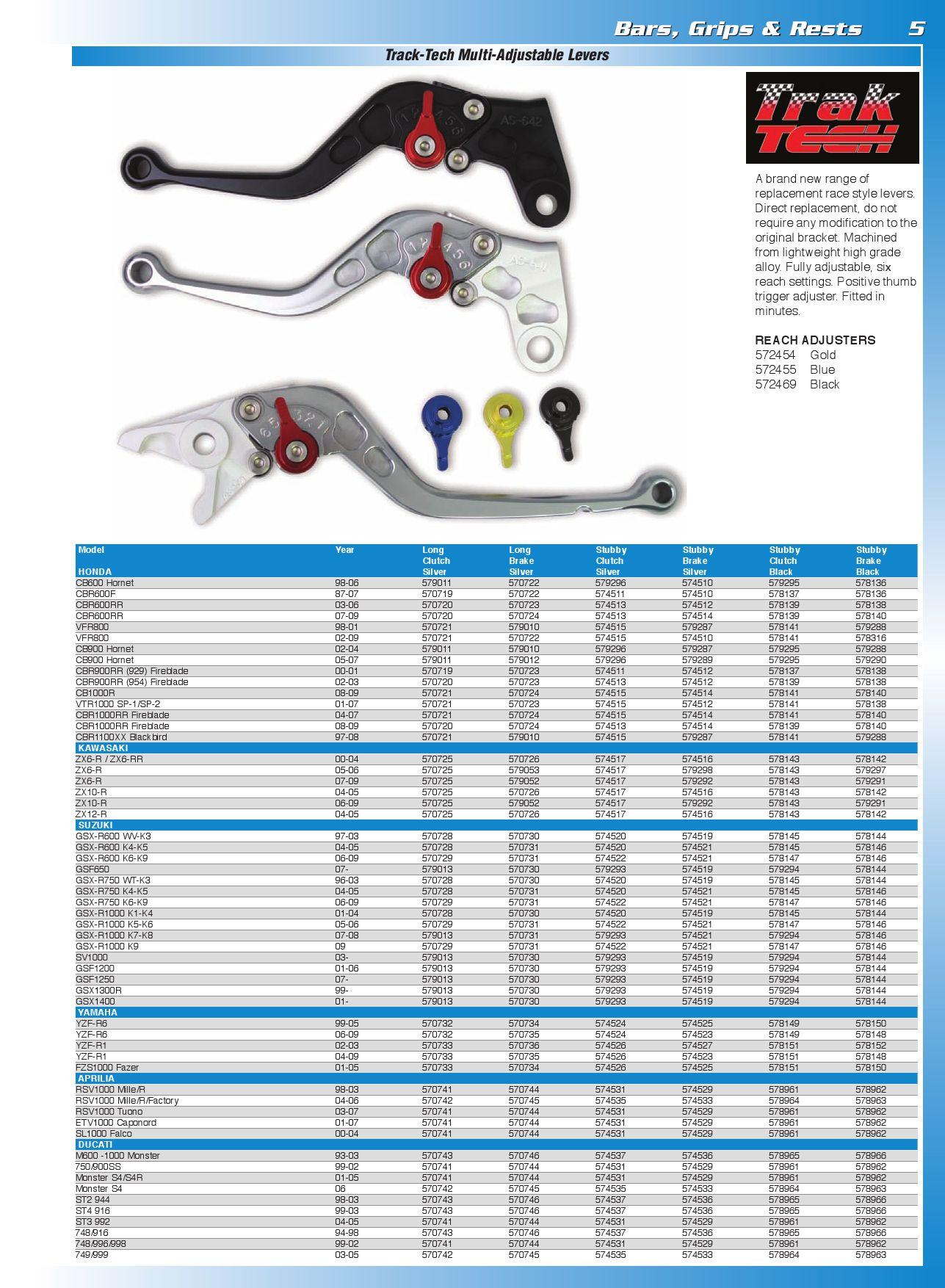 Sv650 Suzuki Wiring Diagram Suzuki Sv650 Wiring Diagram ... on