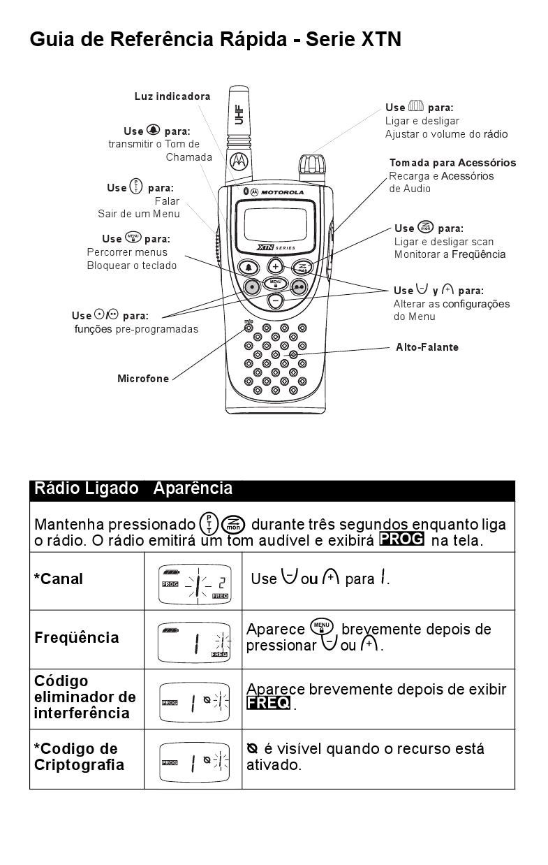 Motorola charm manual de uso