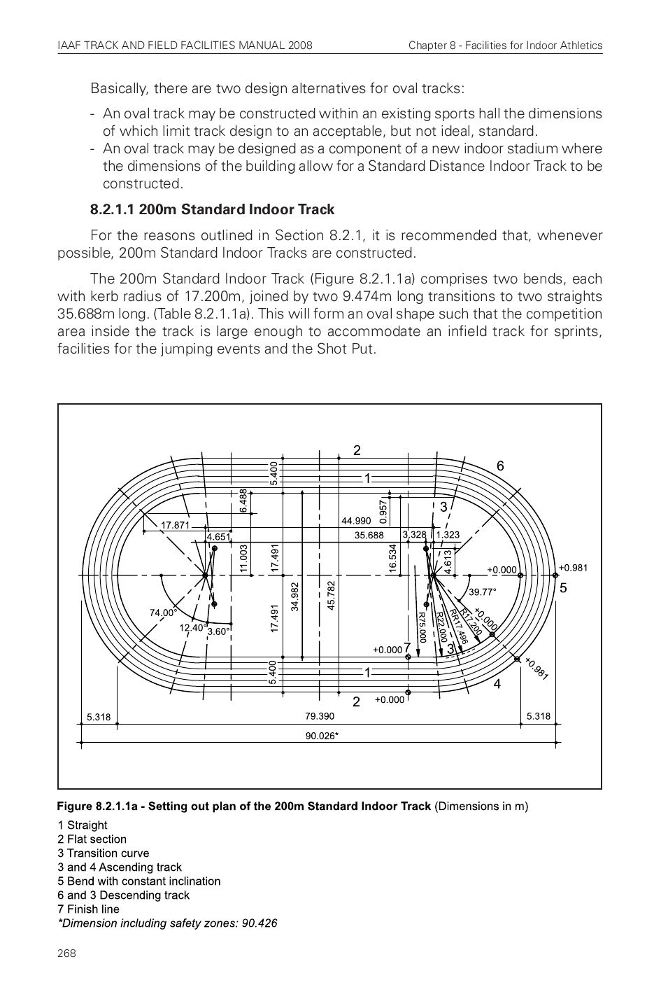 Indoor track and field dimensions