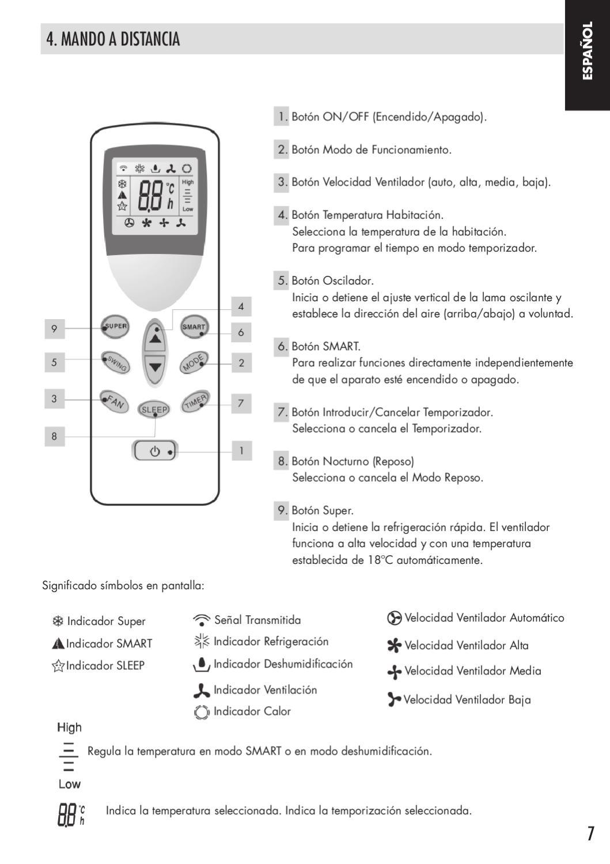 Manual De Operacion Mini Split By H2o Tek S A De C V