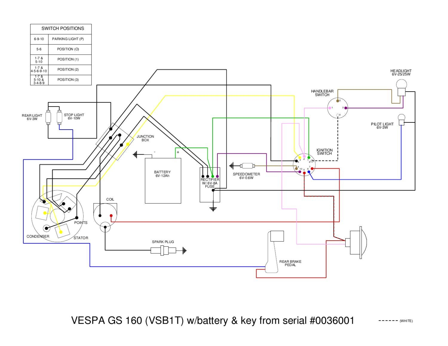 Vespa Vs Wiring Diagram By Et3px Et3px