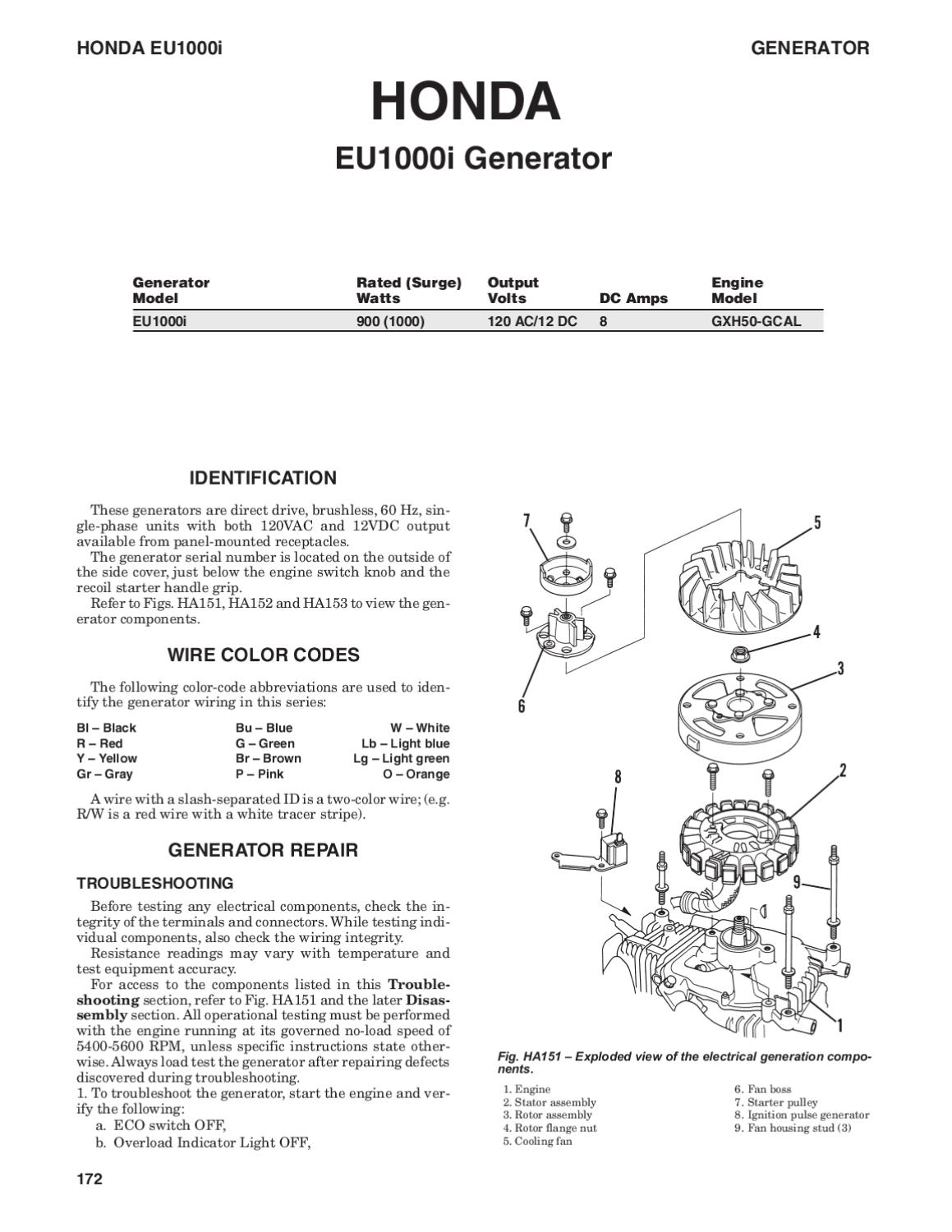 Honda Eu1000i Service Manual By Eacf