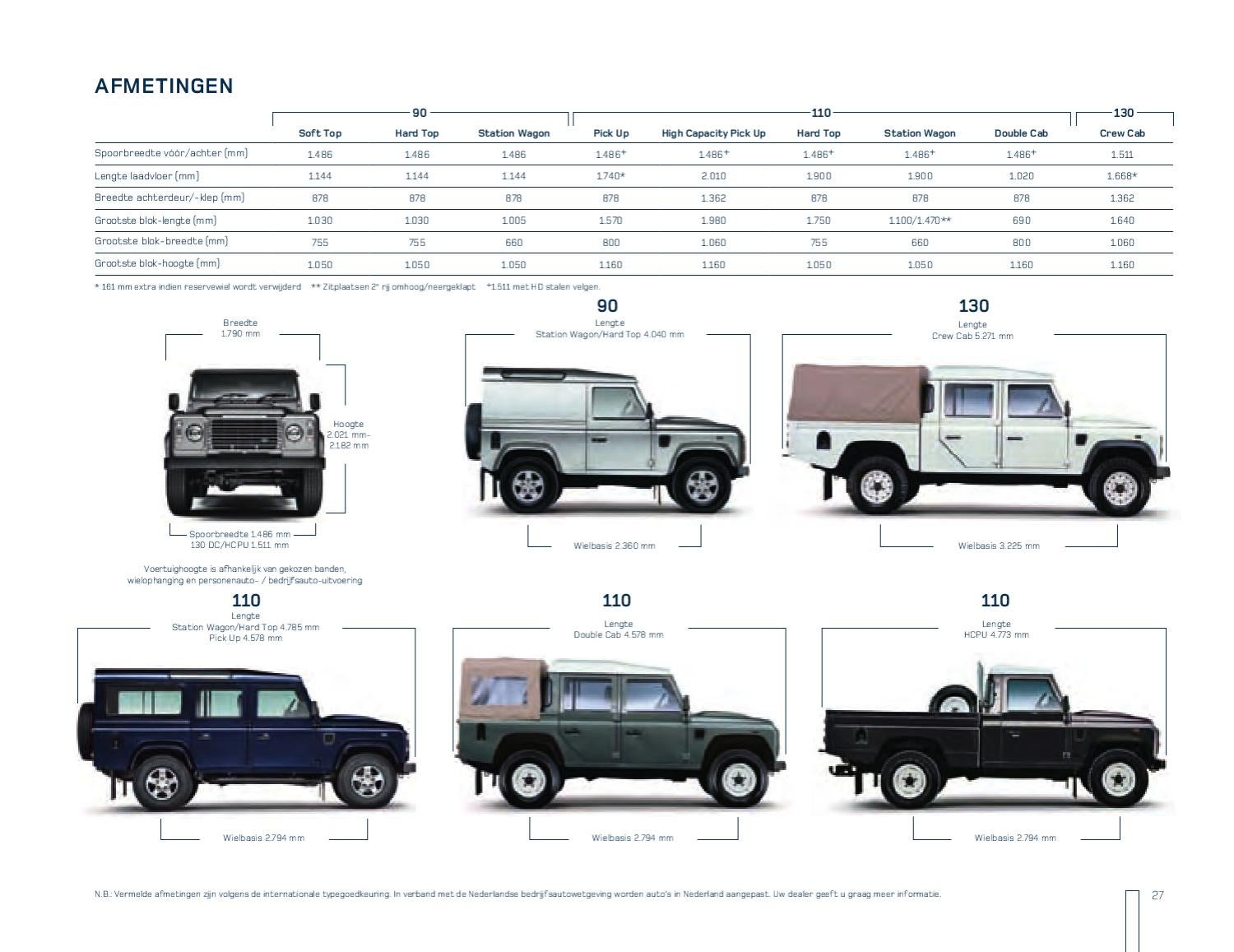 2010 Land Rover Defender Brochure Nl By Ted Sluymer Page