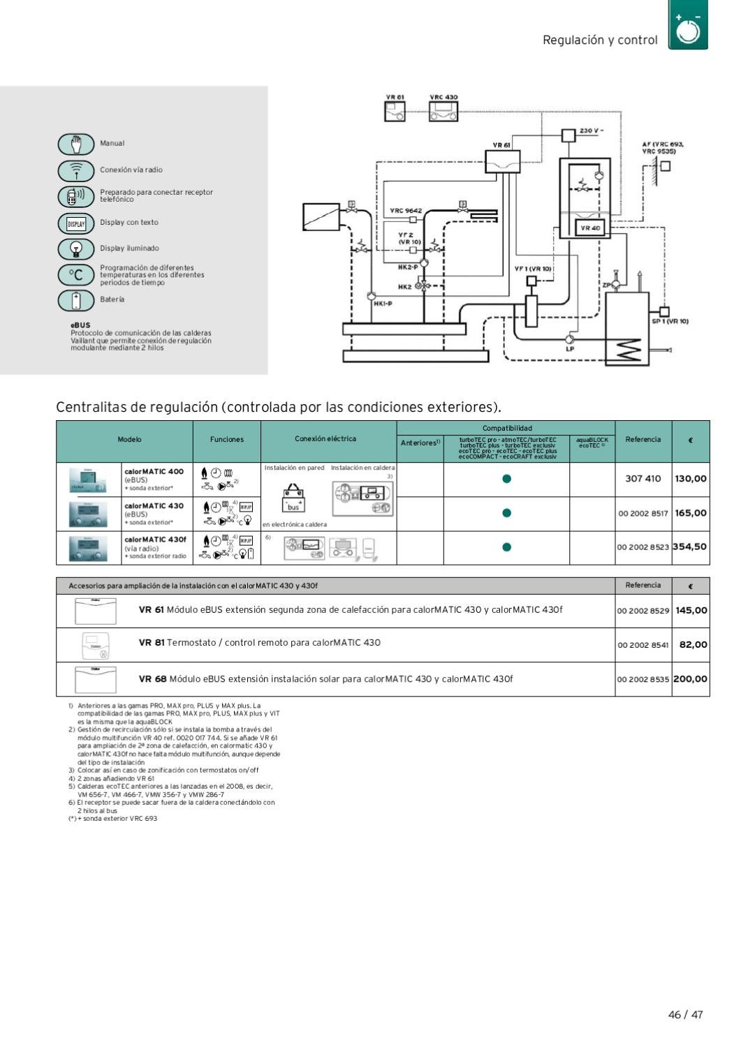 Wiring Diagram Vaillant Ecotec Plus
