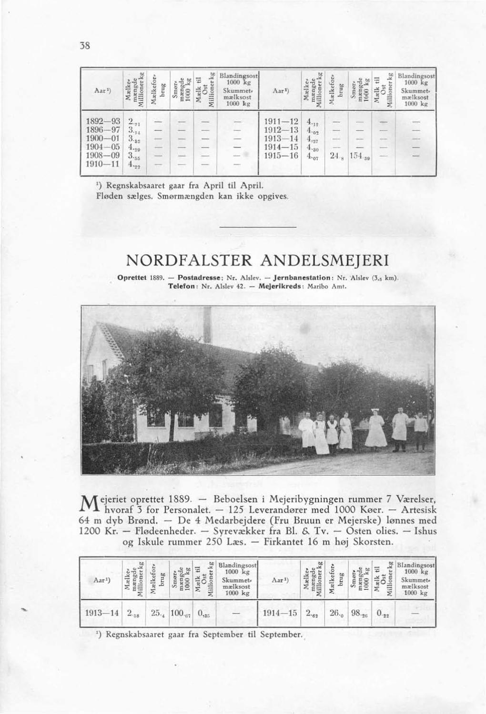 shemale aalborg gl Estrup landbrugsmuseum