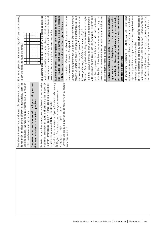 Dise o curricular primaria 1 ciclo by fabio ravida issuu for Diseno curricular primaria