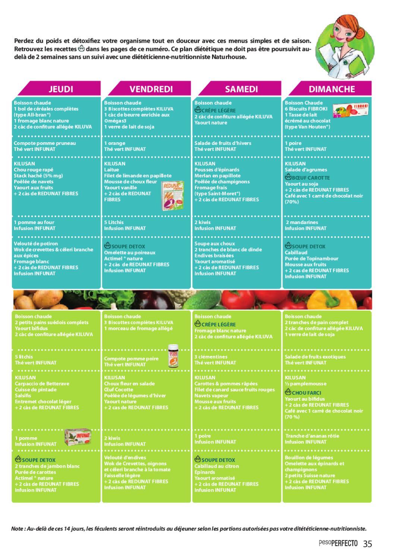 Kilusan naturhouse – Régime pauvre en calories