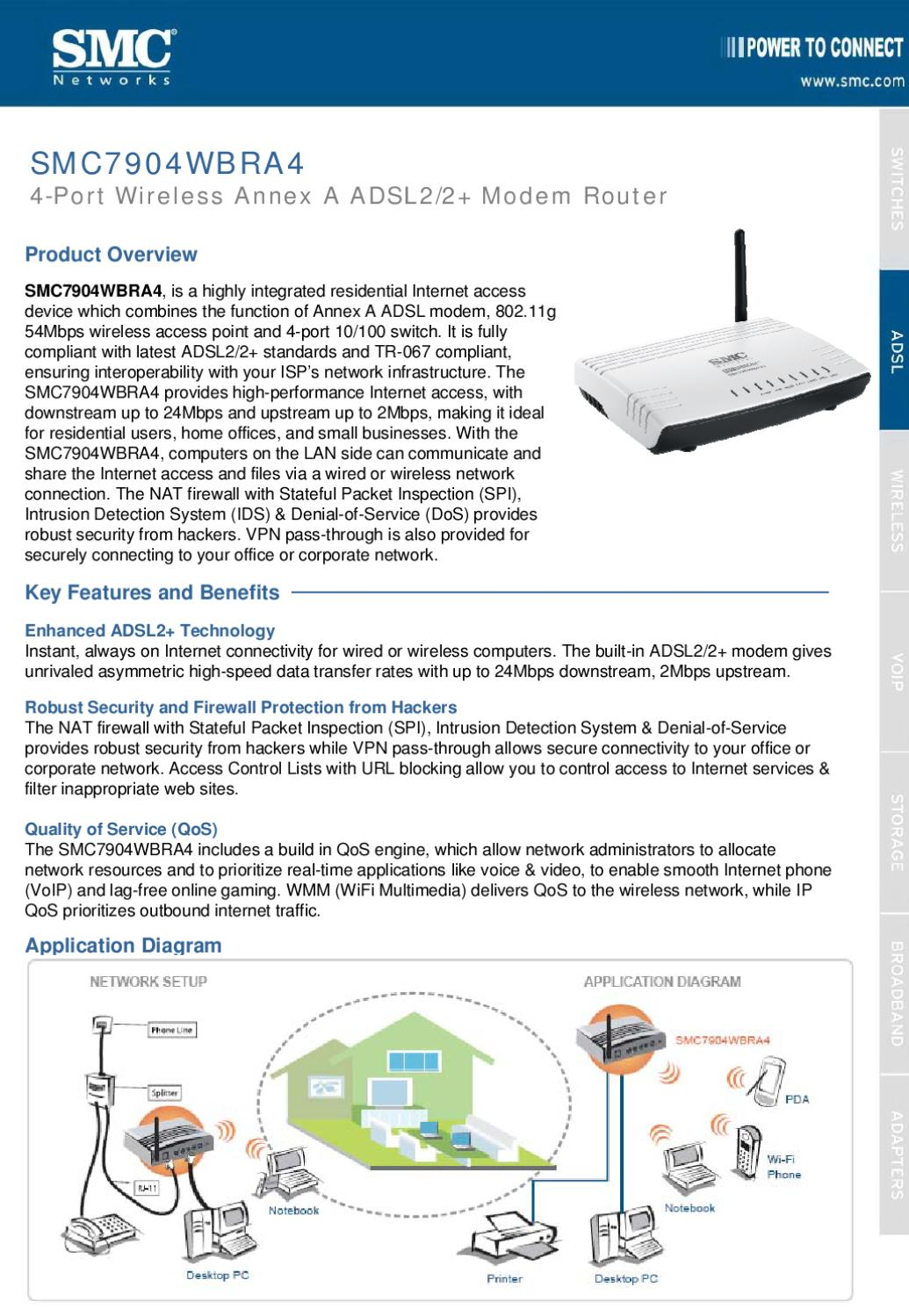 router wireless g com modem wireless smc 7904wbra4 manual router wireless g com modem wireless smc 7904wbra4 manual sonigate by sonigate issuu