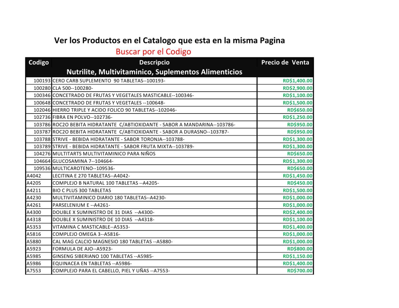 Precios Productos Amway by gilberto gonzalez - issuu