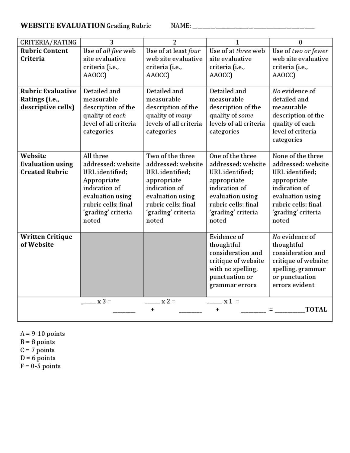 website evaluation rubric by marie coleman issuu