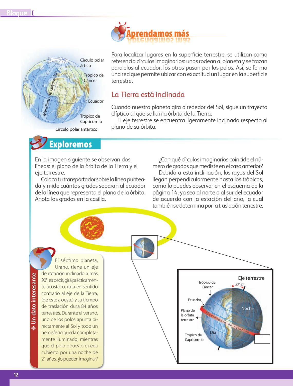 Geograf a 5to grado by rar muri page 14 issuu for Porque se llama la puerta del sol