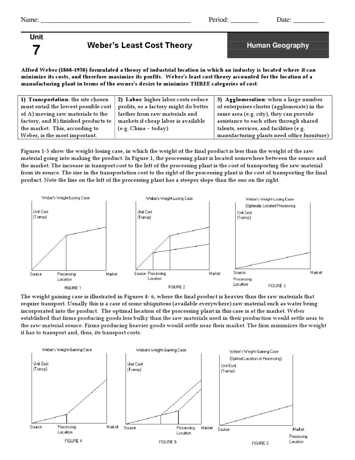 Weber's Least Cost Theory by Jahnoi Anderson - issuu