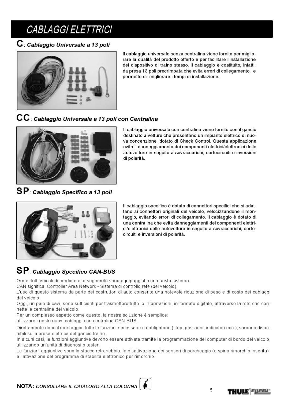 Schema Elettrico Cablaggio Gancio Traino : B cablaggi elettrici ellebi thule by srl issuu