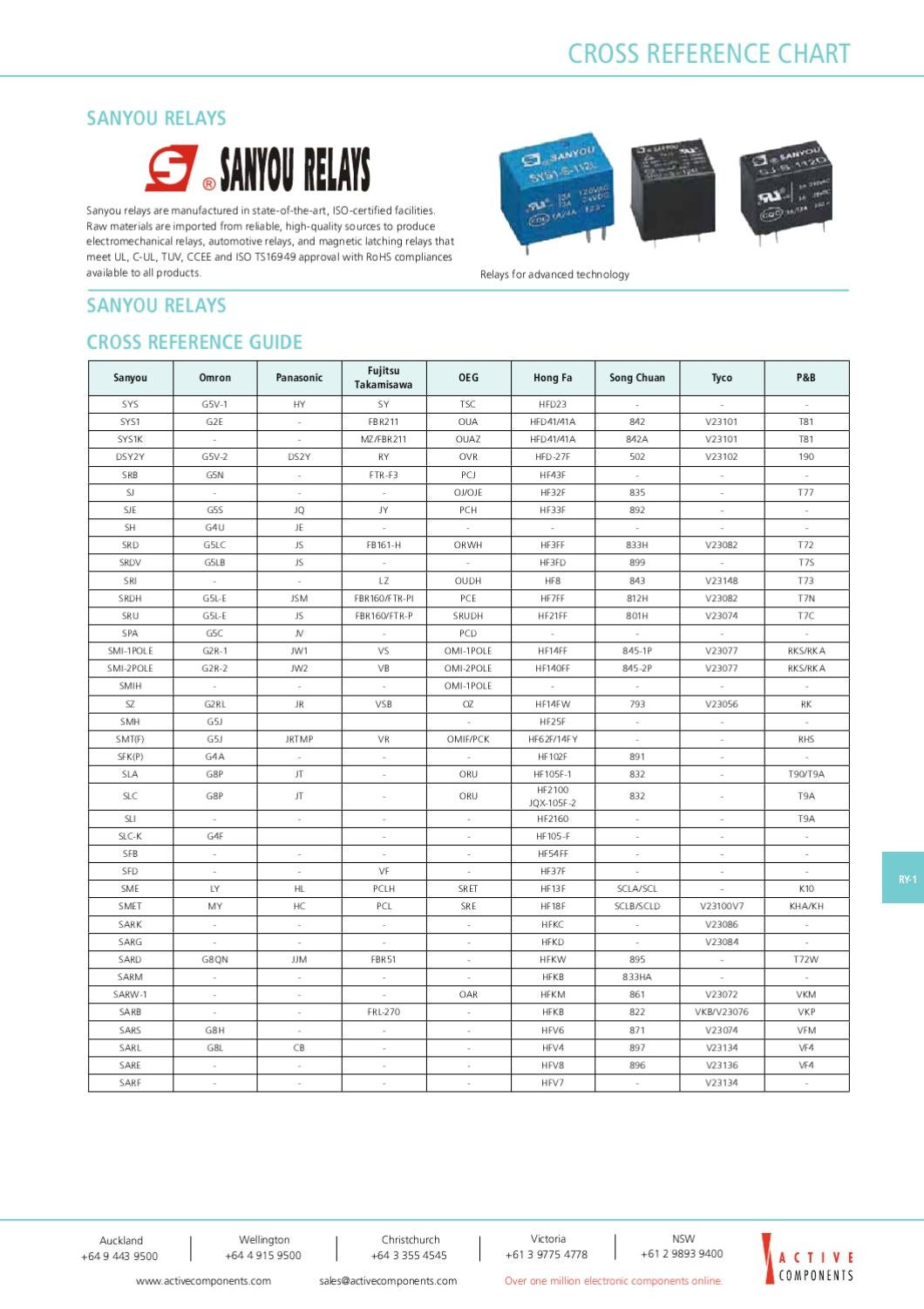 Relays By Active Components Issuu