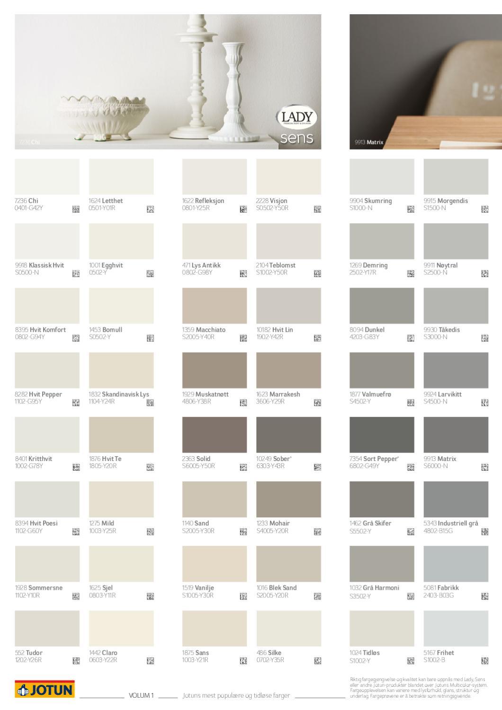 Jotun Kjokken Farger ~ Hjemme Design og M?bler Ideer