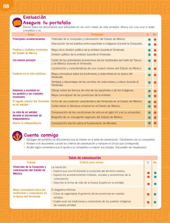 Entidad donde vivo: Estado de México by Rarámuri (page 90) - issuu