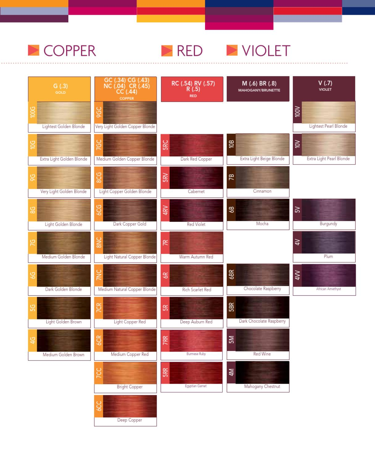 Age Beautiful Hair Color Chart