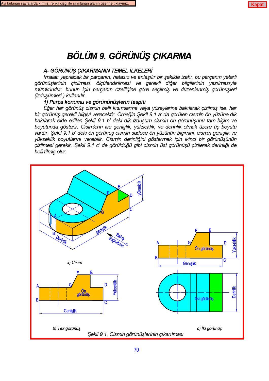 Teknik Resim G 246 R 252 N 252 ş 199 ıkarma By Kadir Yaman Issuu