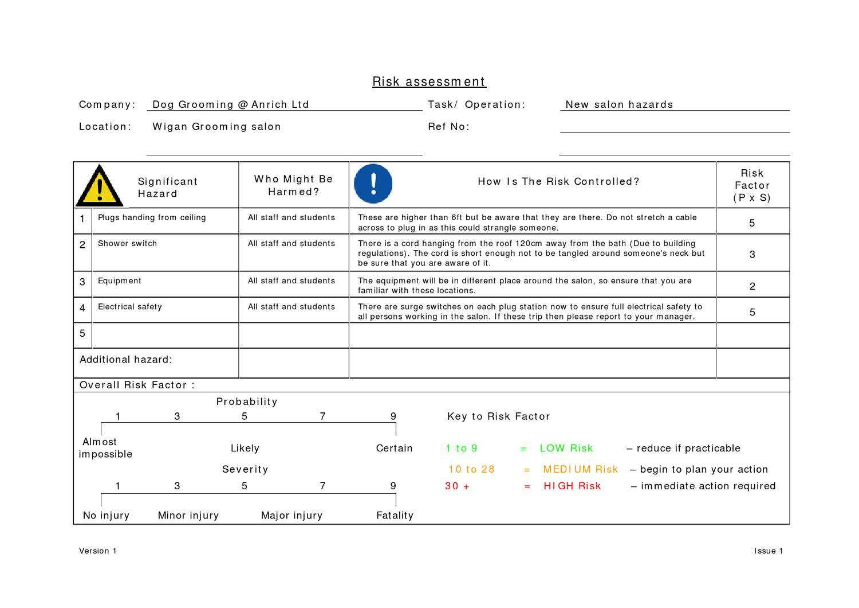Risk Assessment For Dog Grooming Salon