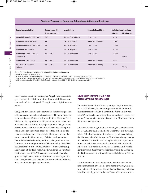 clindamycin 150mg rx692
