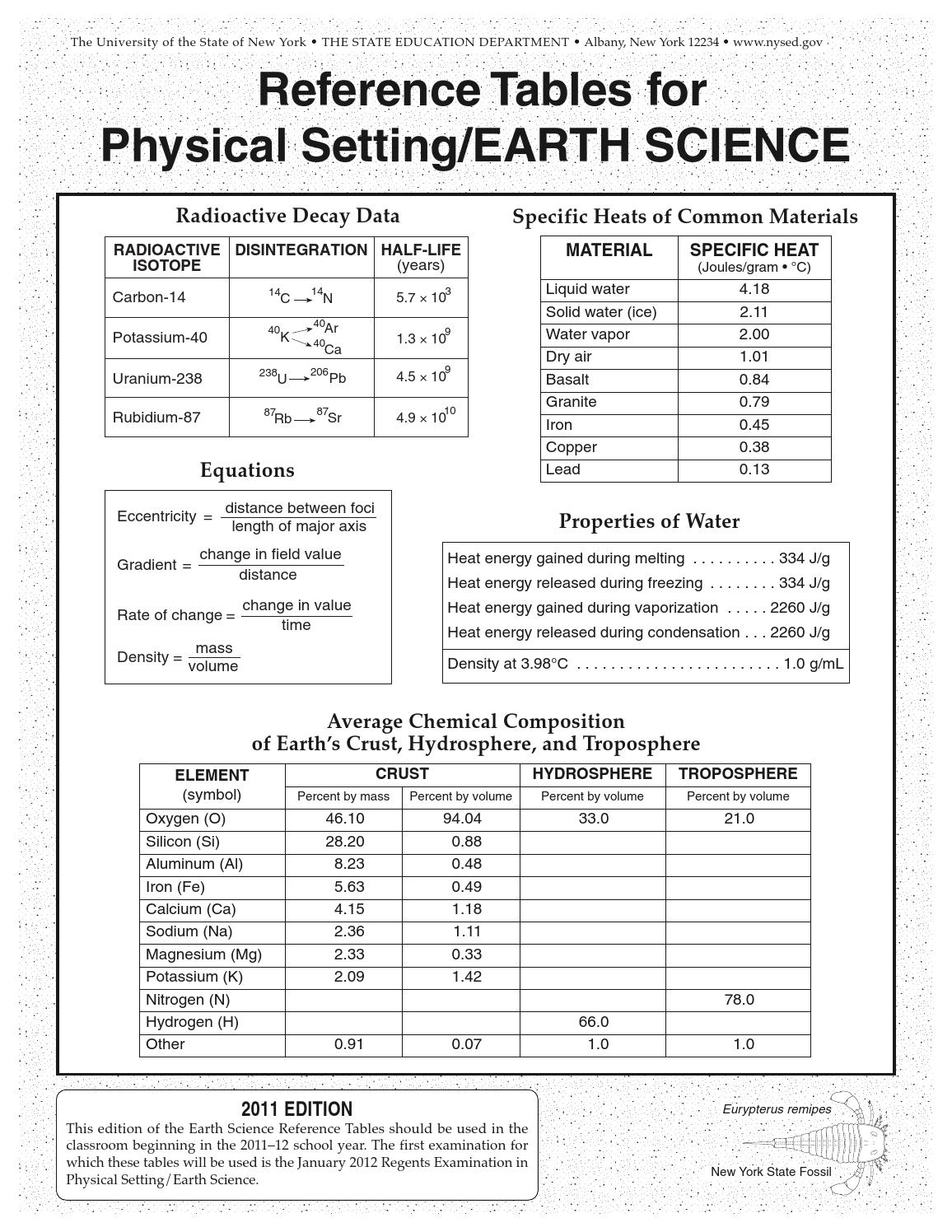 Earth Science Reference Tables 2011 By Sam Zebelman Issuu