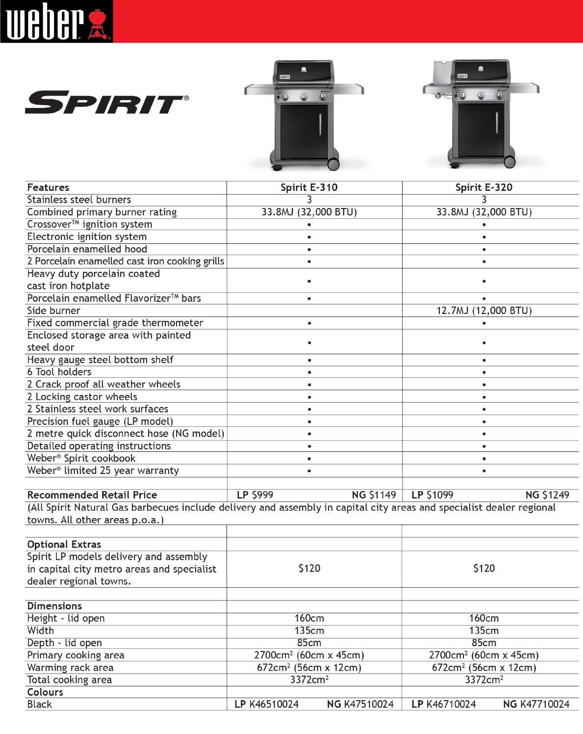 Weber Spirit E 310 Specifications By R Mcdonald Weber Issuu