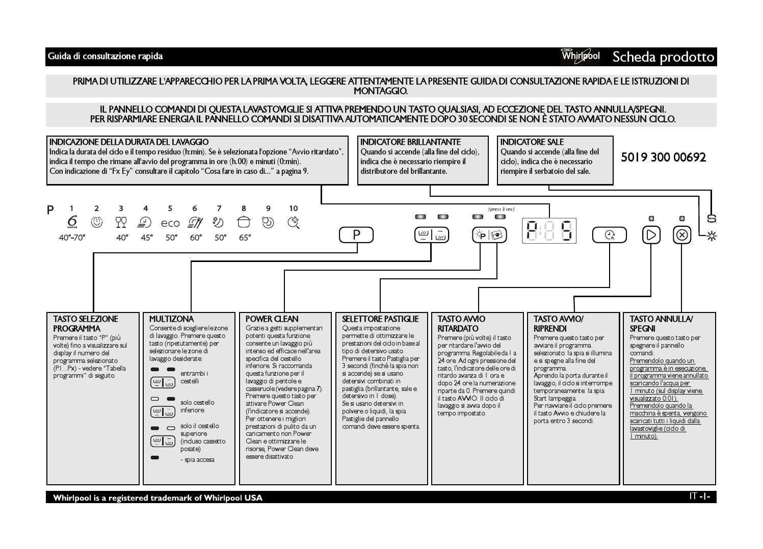 Istruzioni per l 39 uso whirlpool wp 109 by incasso store - Lavastoviglie da incasso ikea ...