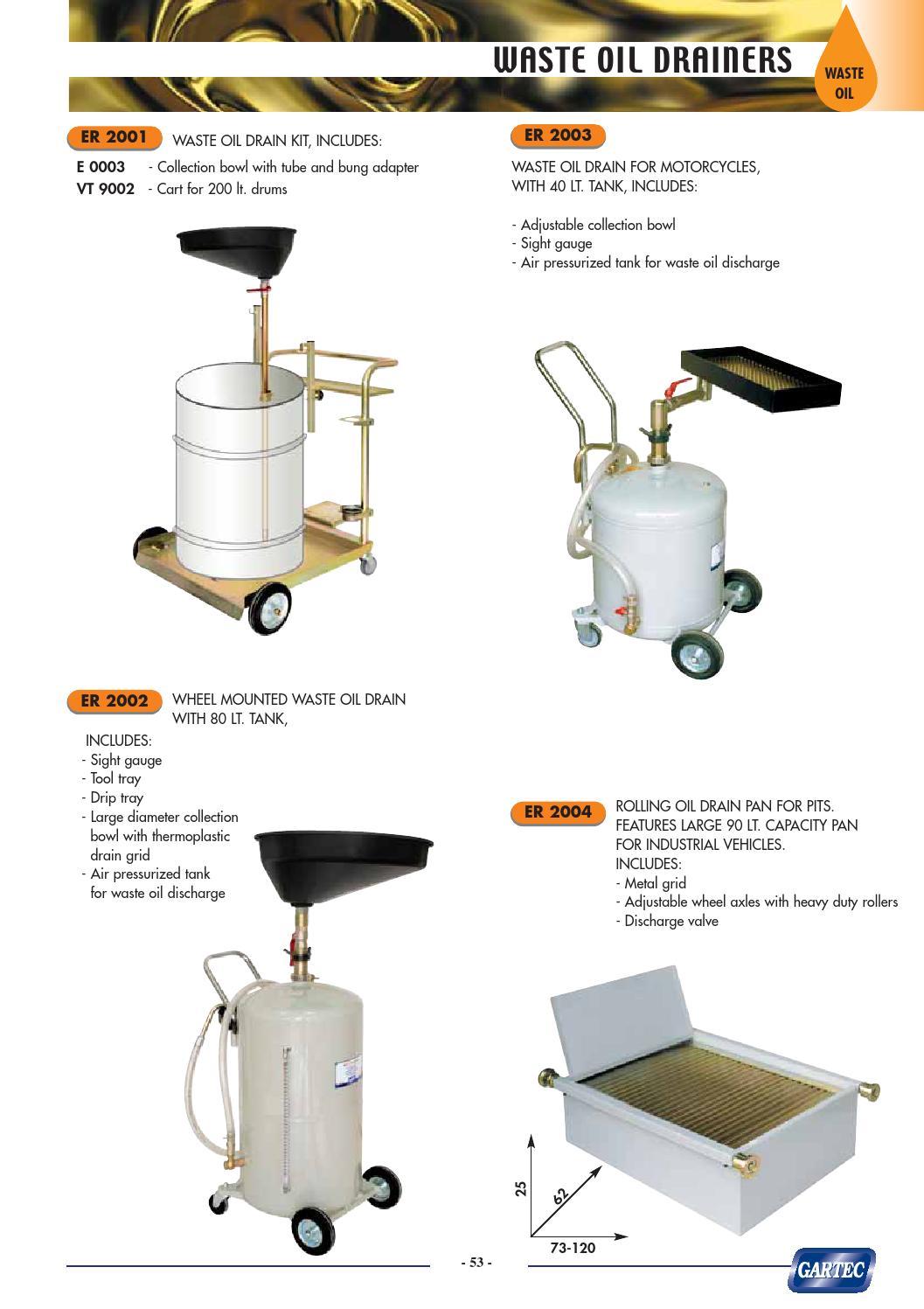 Gartec Catalogus By Chrisel Fluidtechnics Page 55 Issuu