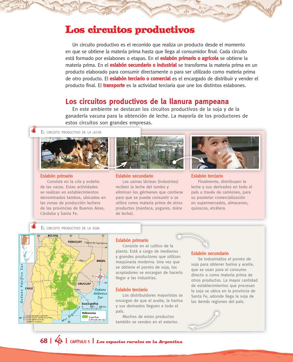 Circuito Productivo De La Leche : Ciencias sociales serie activados bináreas by
