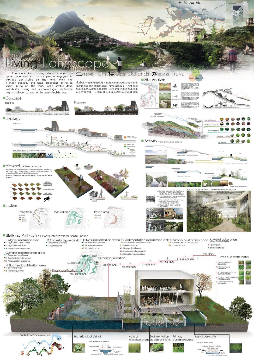 Living landscape by taiwan institute of for Institute of landscape architects