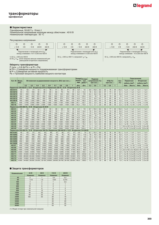 патчпанель 19 48 портов rj45 110 тип неэкранированная кат 5е 1u инструкция по при менению