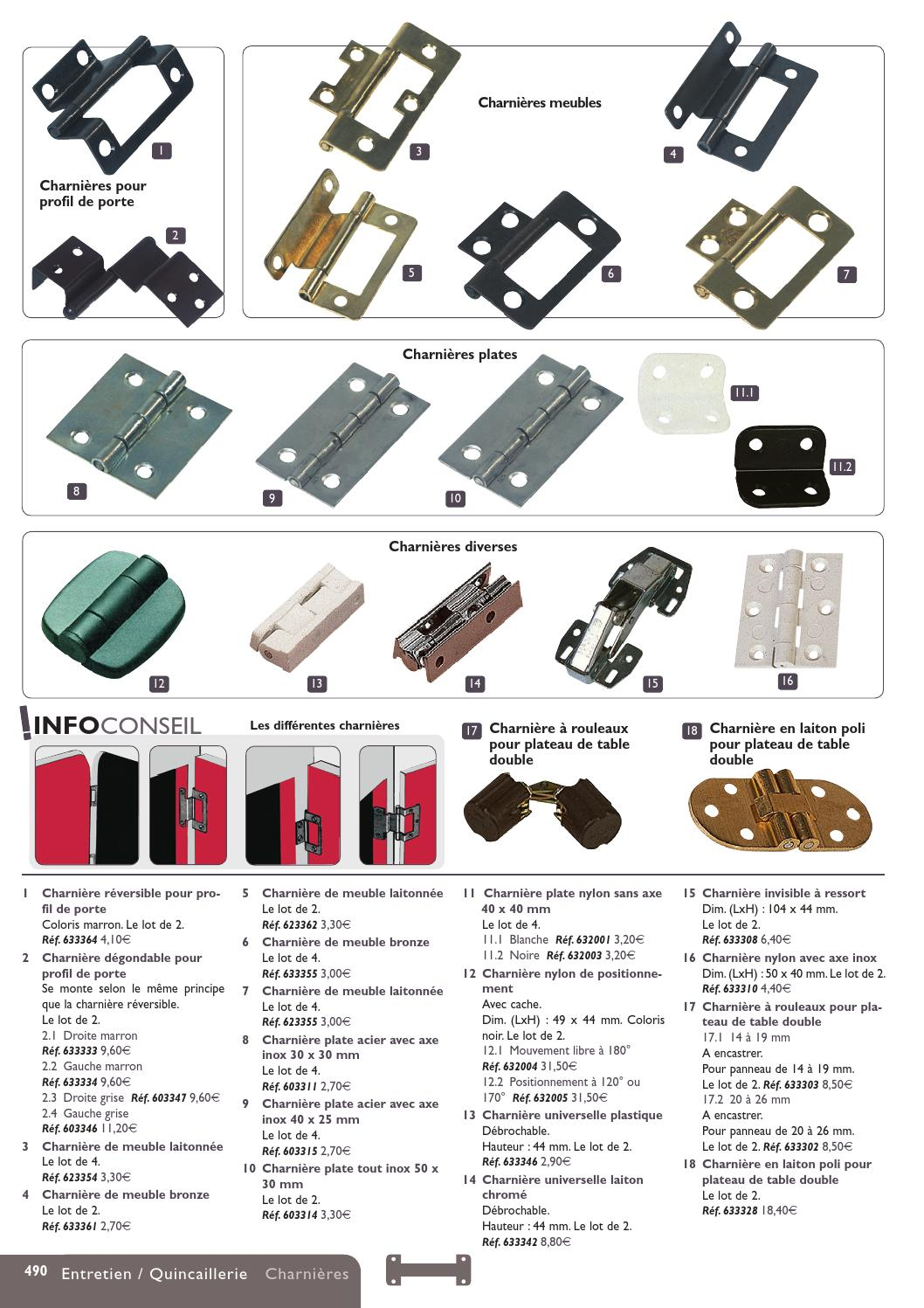 Catalogue 2014 narbonne accessoires entretien - Narbonne accesorios ...