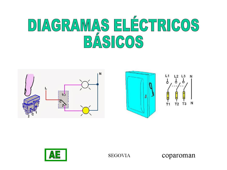 Circuito Electrico Basico : Diagramas eléctricos básicos by francisco segovia issuu